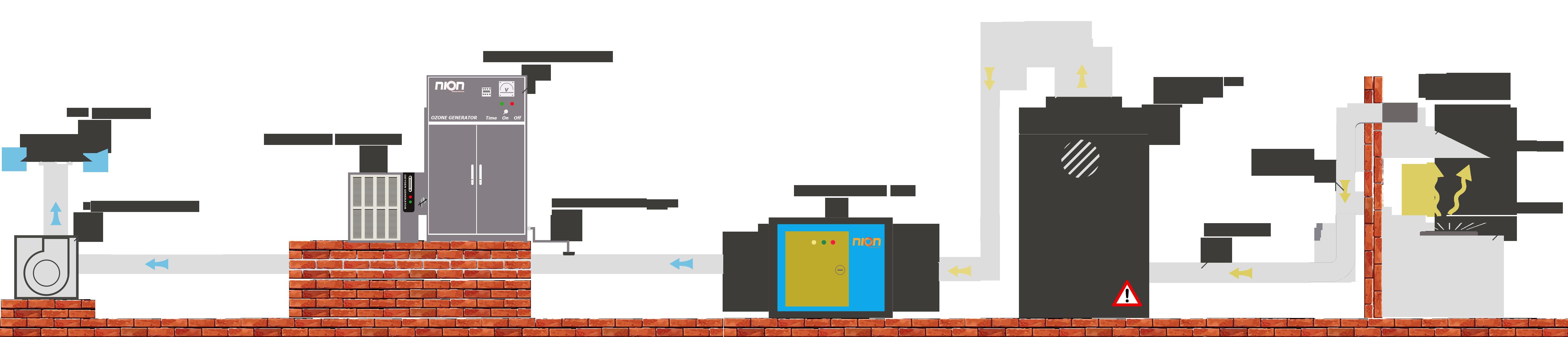 Hệ thống xử lý khói nhà hàng công nghệ Lọc Tĩnh Điện