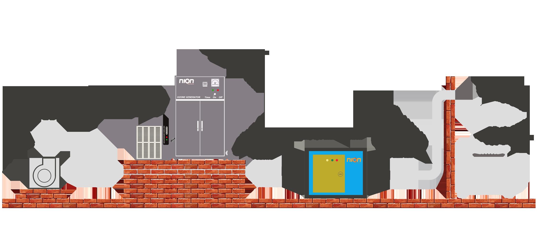 Mô hình kết hợp máy ozone công nghiệp và lọc tĩnh điện