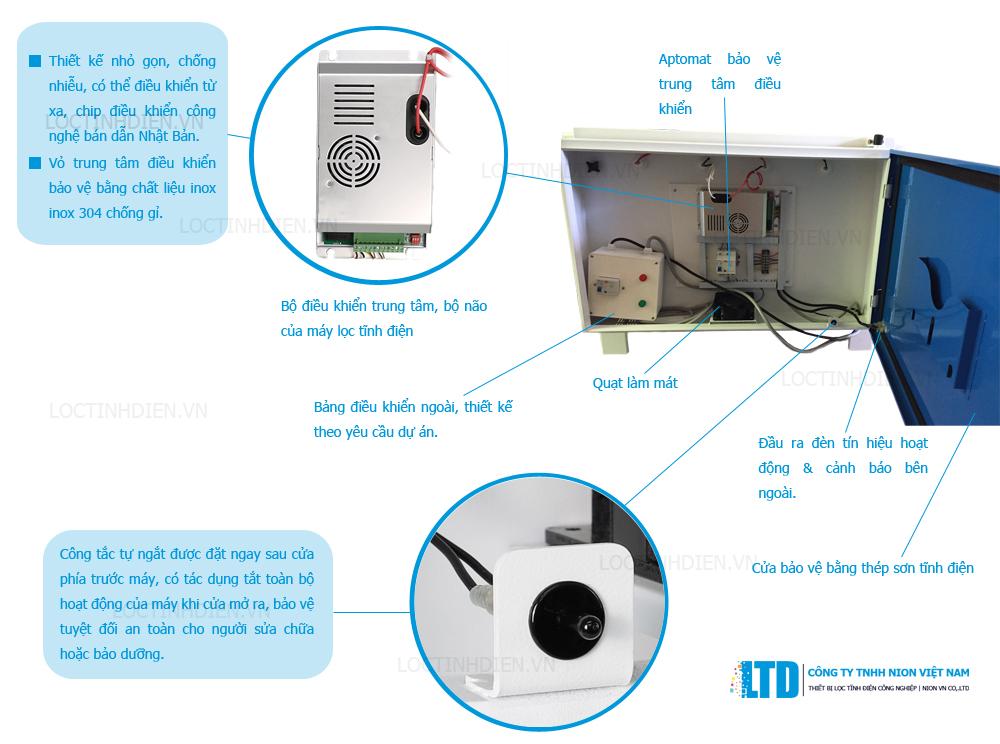 Giới thiệu hệ thống lọc bụi tĩnh điện Nion