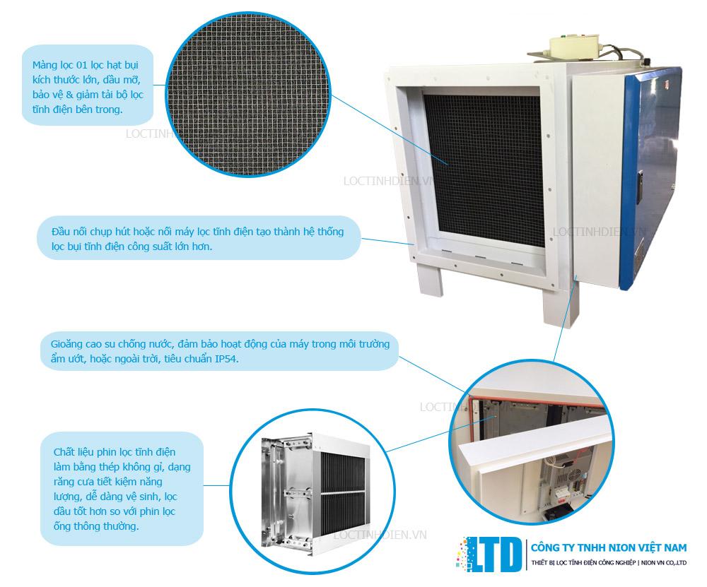 Giới thiệu máy lọc tĩnh điện Nion