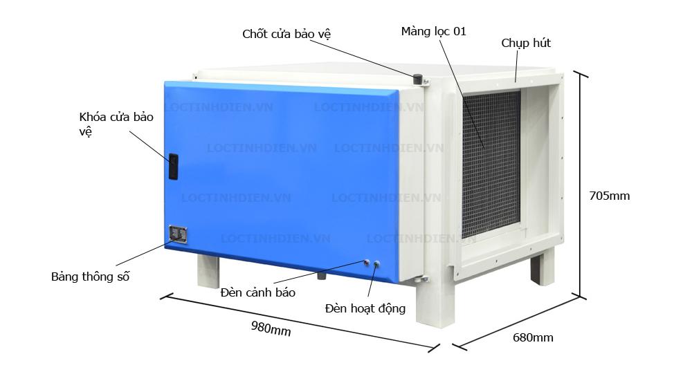 thiết kế bộ lọc bụi tĩnh điện Nion 6000